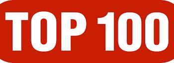 Ranking najzamożniejszych posiadaczy kryptopwalut